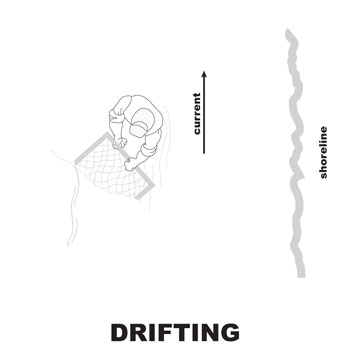 the drift method of dipnetting salmon in Alaska