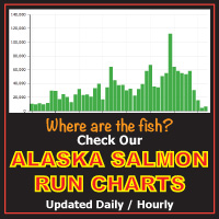Alaska Salmon Run Charts button